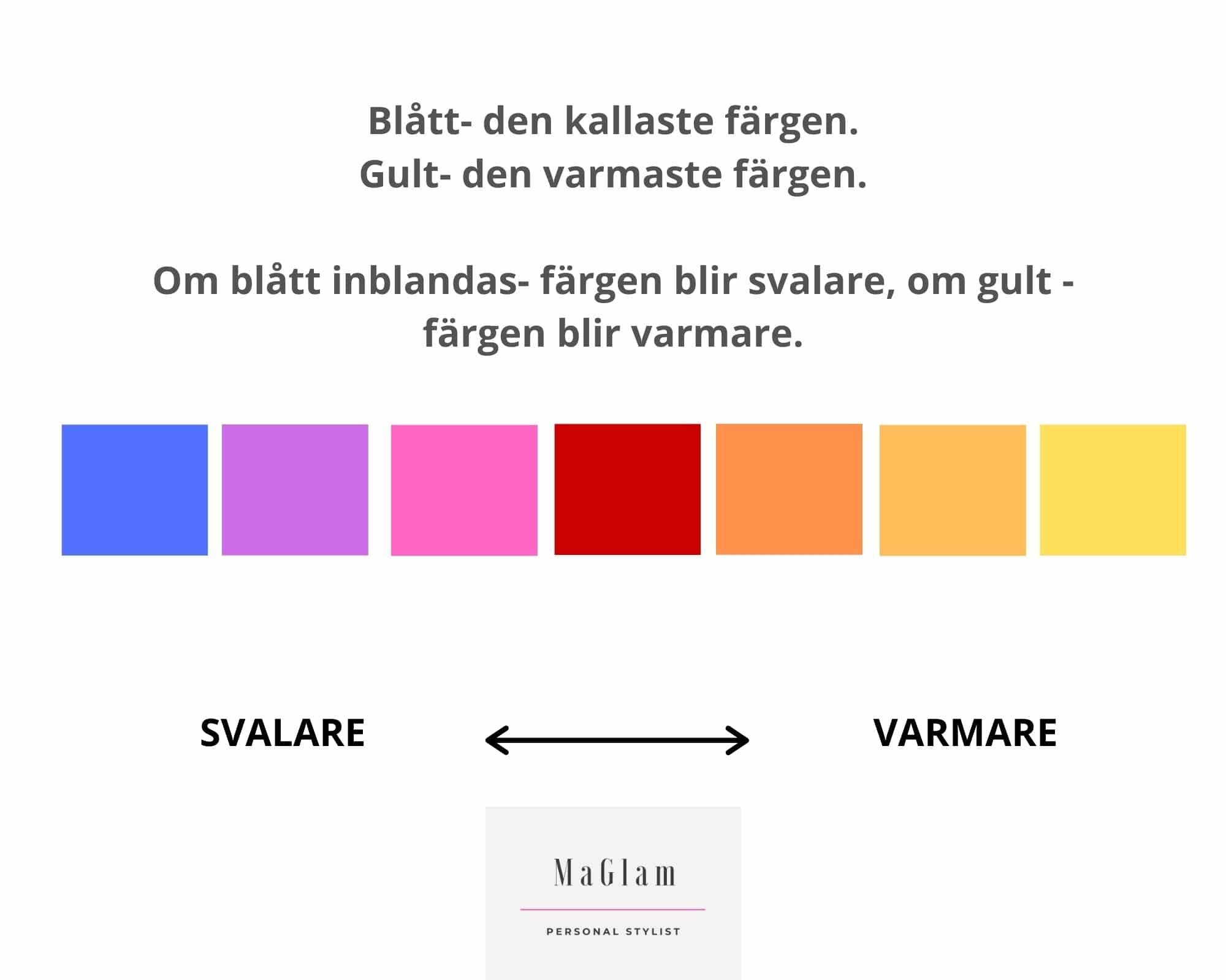 MaGlam färganalys