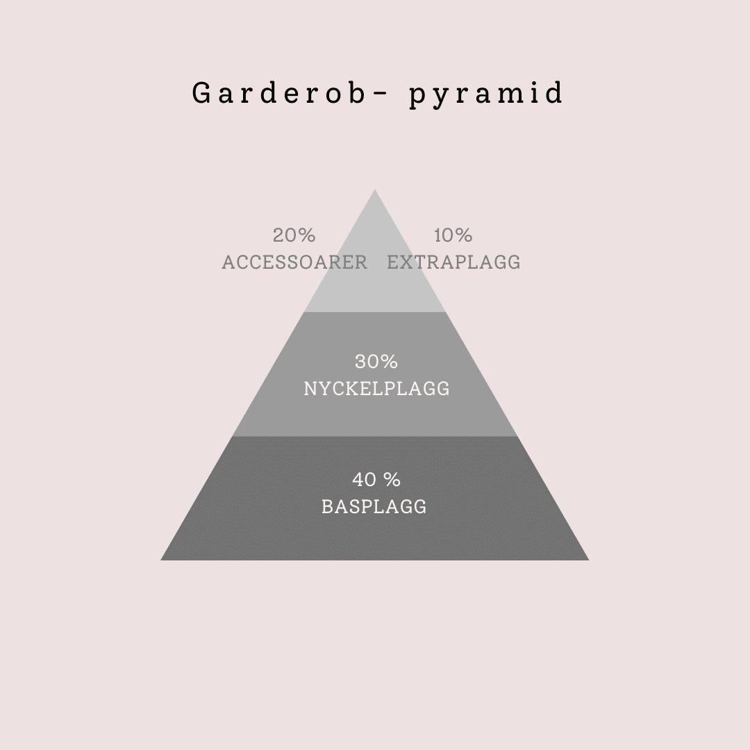Garderob pyramid MaGlam